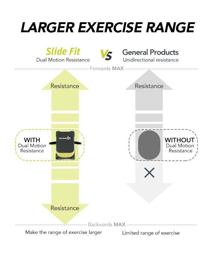 BODYORBIT | Smart Fitness Equipment Supplier